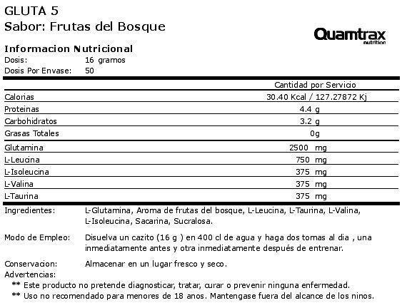 Etiqueta-Gluta-5