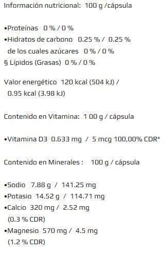 salts-facts