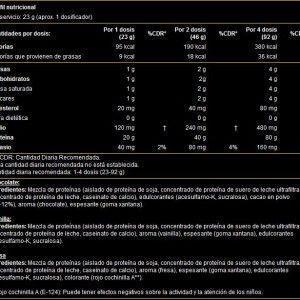 Etiqueta-Mixed-Protein