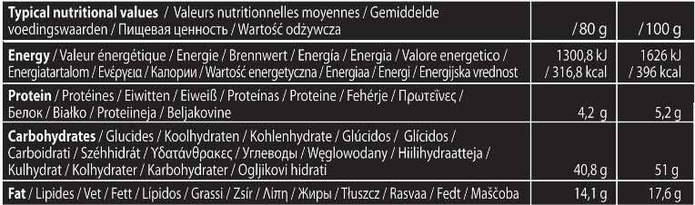 Etiqueta-3H-Energizer