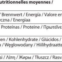 Etiqueta-Protein-Wafer