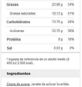 Etiqueta-Energy-Cake