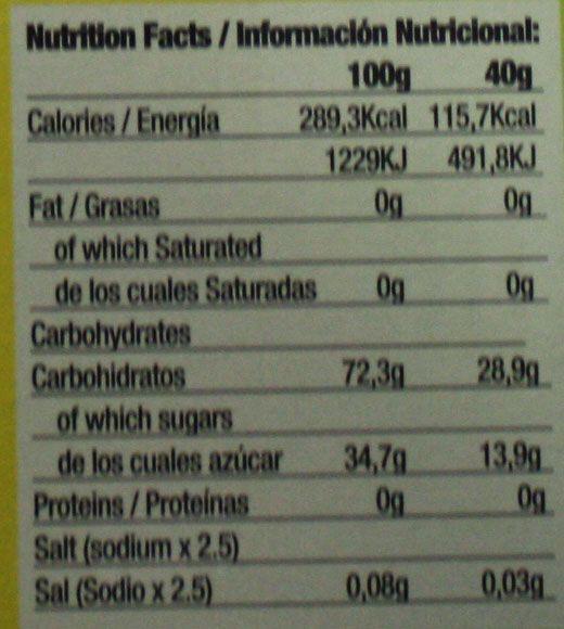 etiqueta-gel-Limon