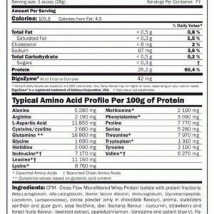 Etiqueta-Isoprimce-CFM-amix