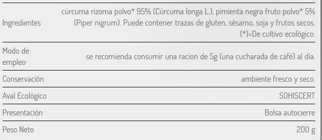 Etiqueta-Super-alimetos-curcuma-y-pimienta