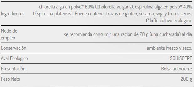 Etiqueta-Detox-El-granero