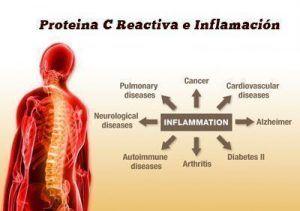 Proteina C reactiva e inflamacion