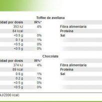 Etiqueta Pure form Vegan protein
